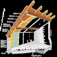 quel mat riau et quelle paisseur pour une isolation thermique du plafond ledabelle. Black Bedroom Furniture Sets. Home Design Ideas